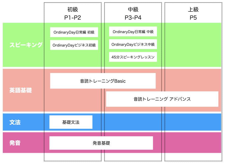 lesson_lineup.jpeg